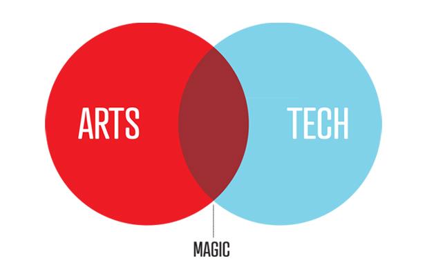 L'innovation sur le marché de l'art: business models innovants & nouvelles propositions de valeurs